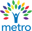 Metro Wellness and Community Centers