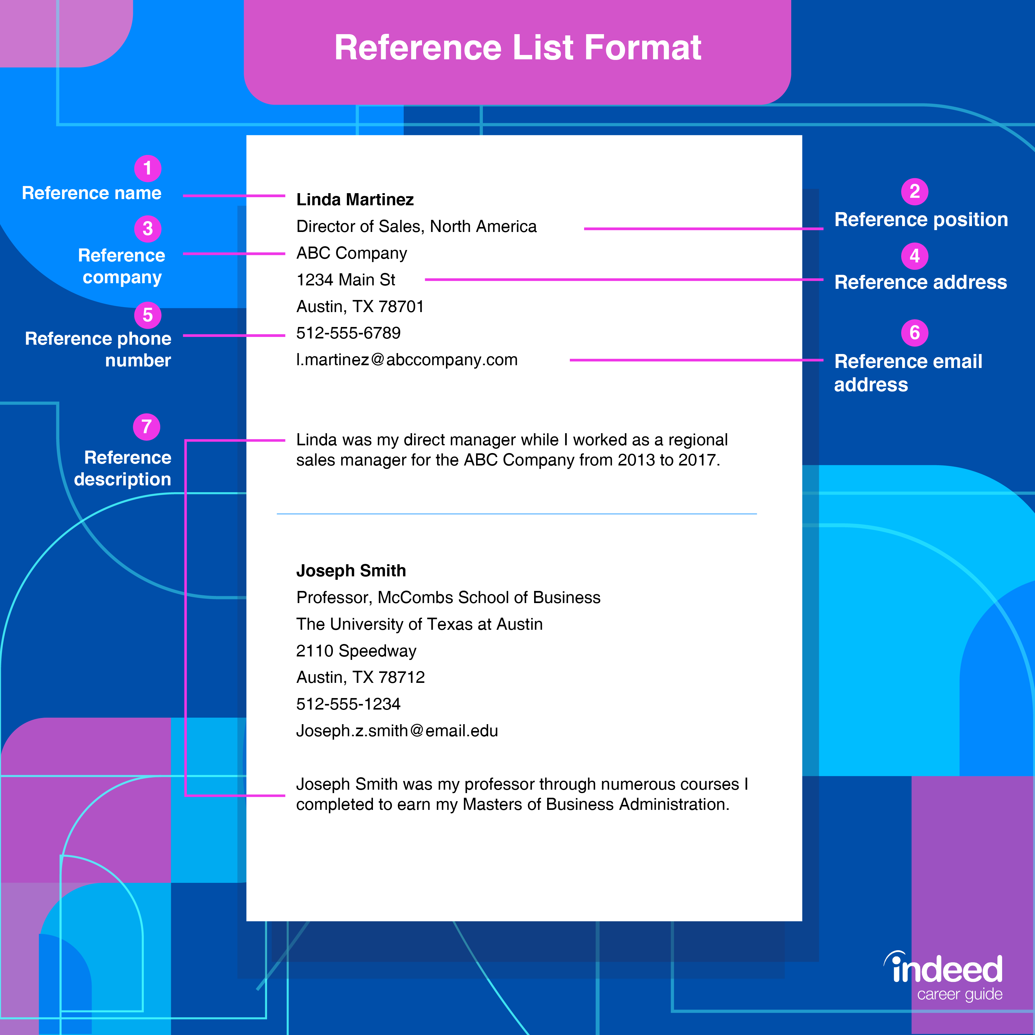 How To Write A Resume Reference List (With Examples