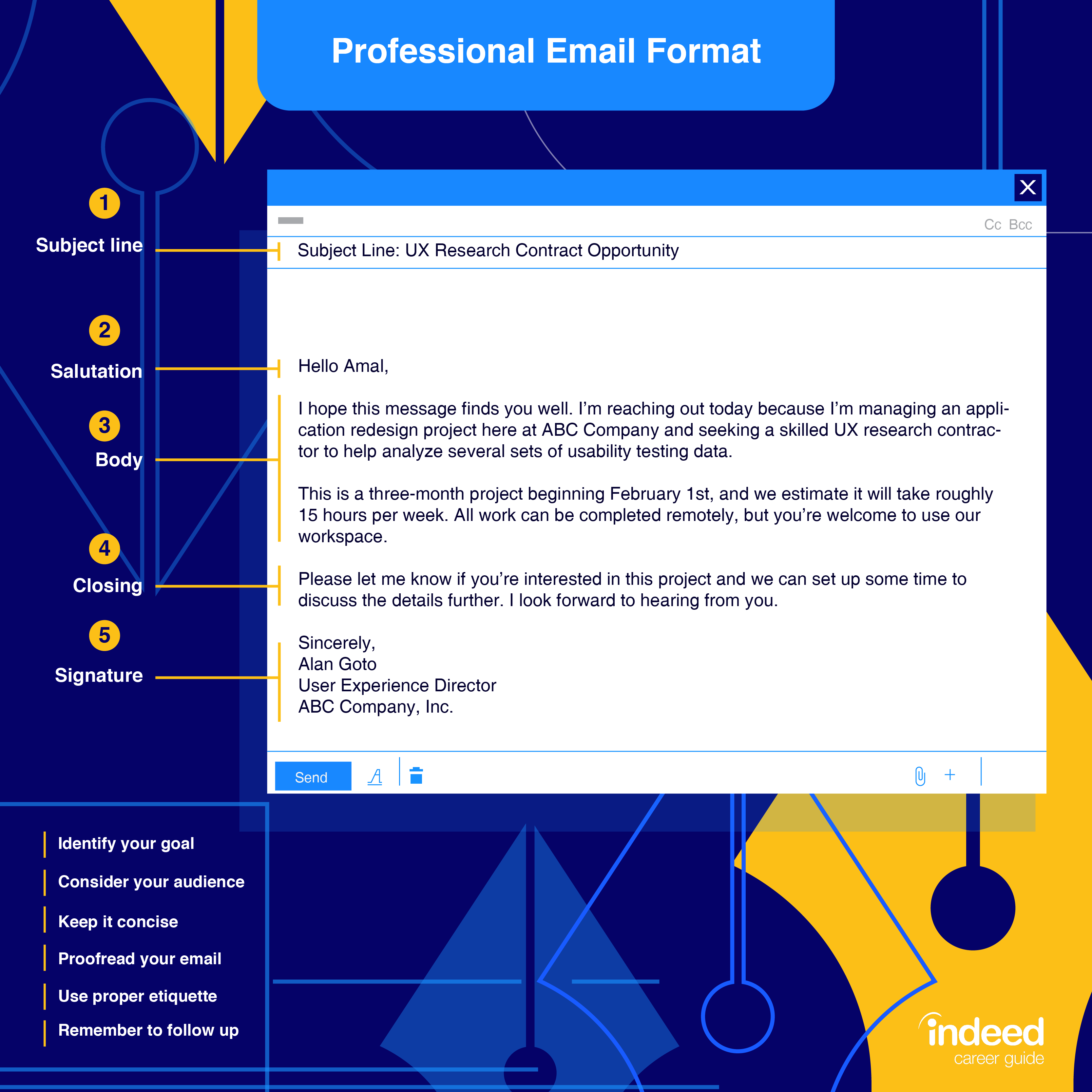 How To Write A Professional Email Indeed Com