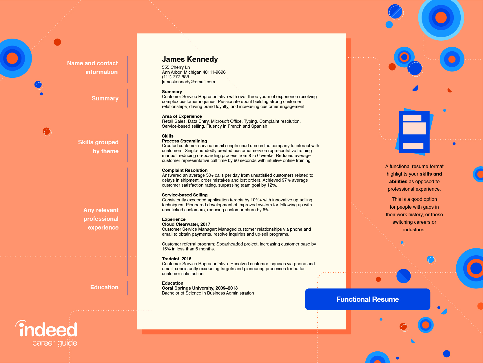 how to make a resume  with examples