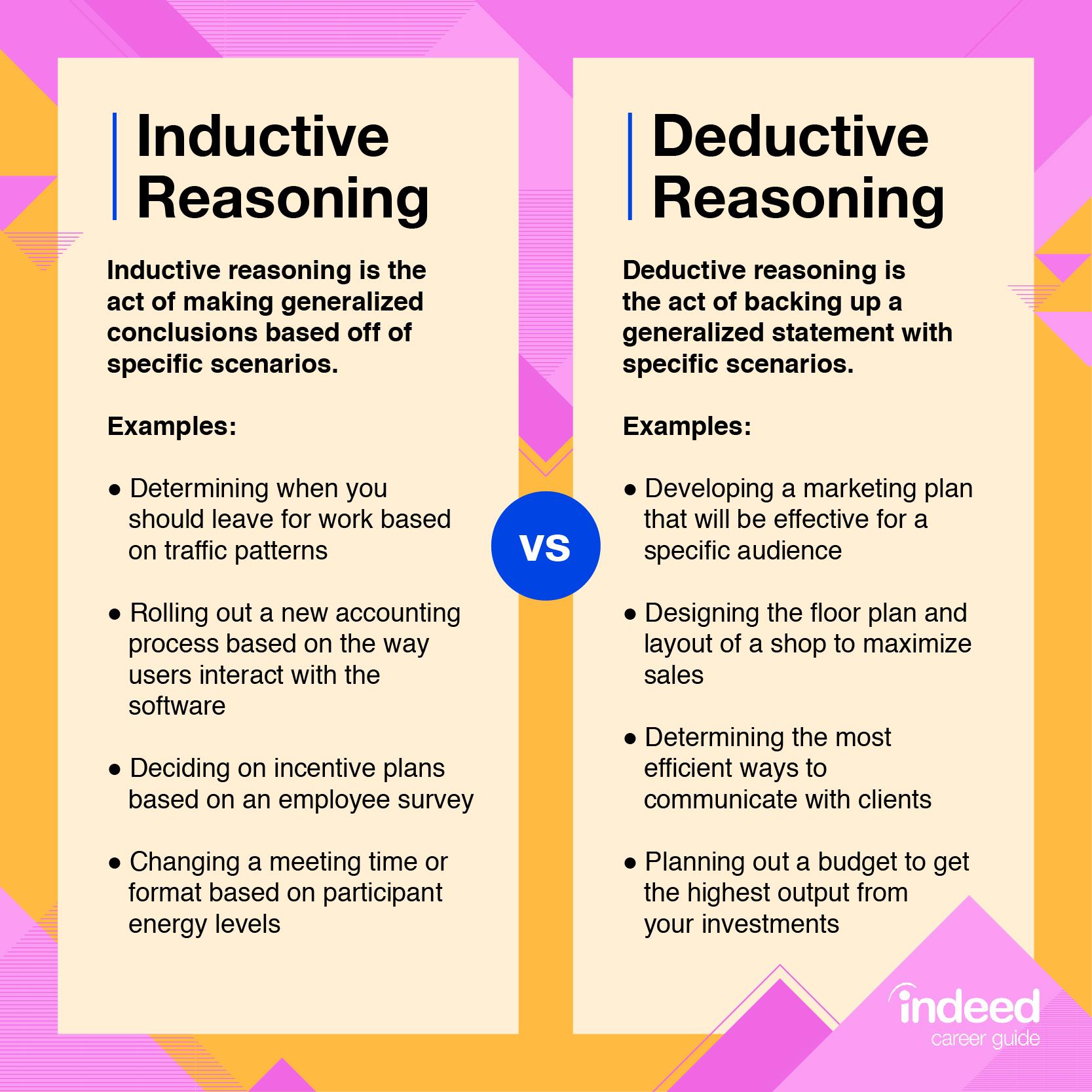 Inductive vs. Deductive