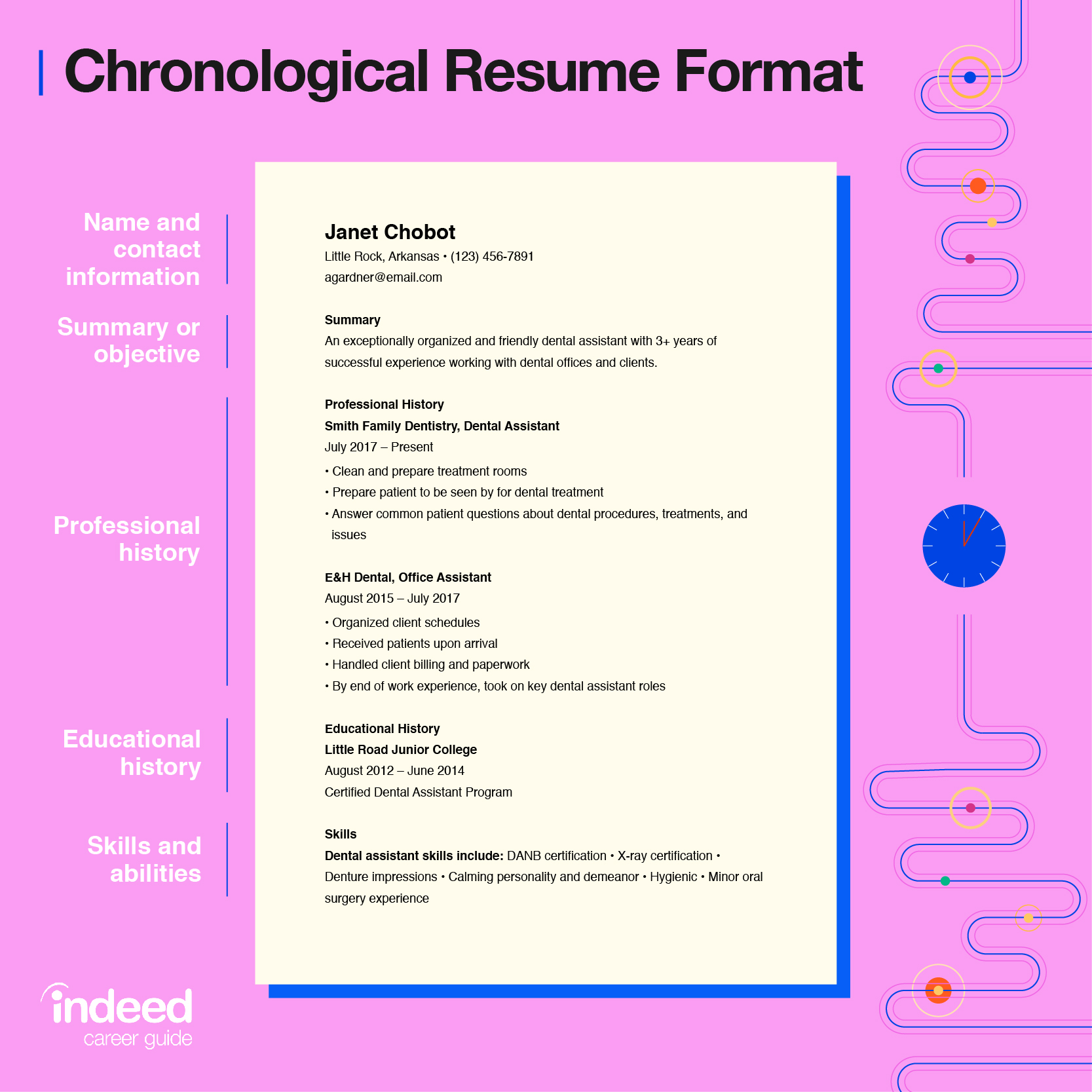 Chronological Resume Tips And Examples