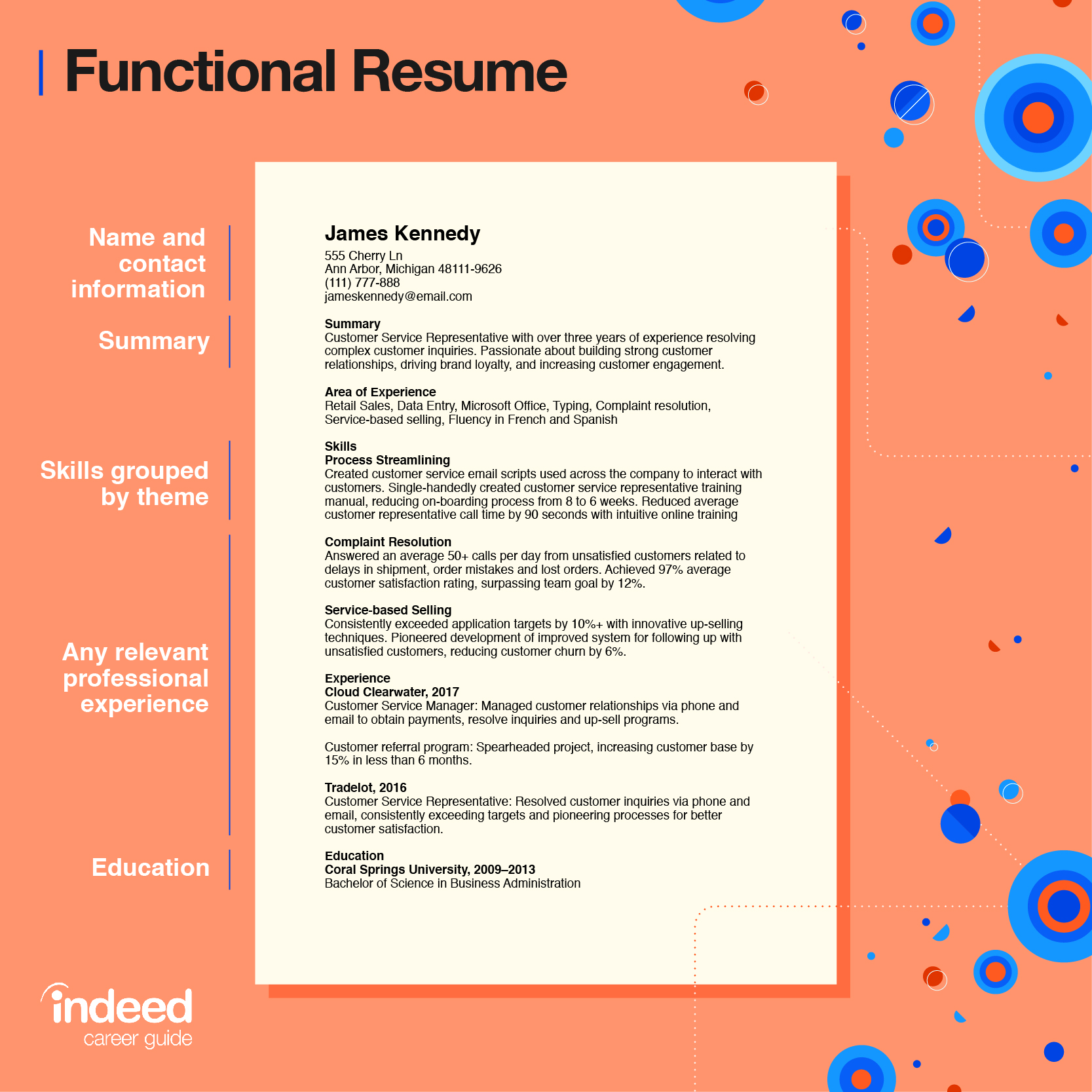 functional resume tips and examples