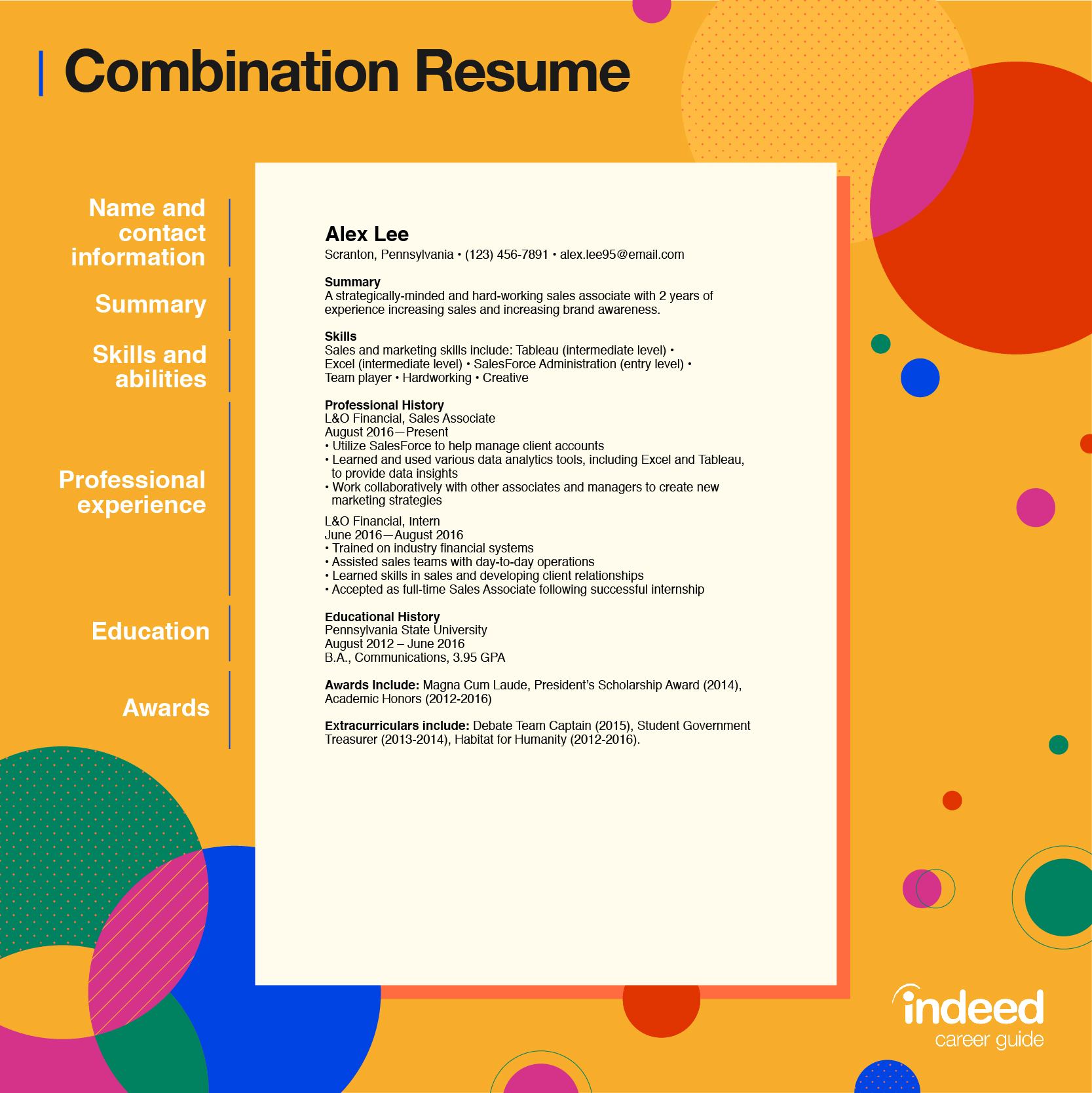 Combination Resume Tips And Examples