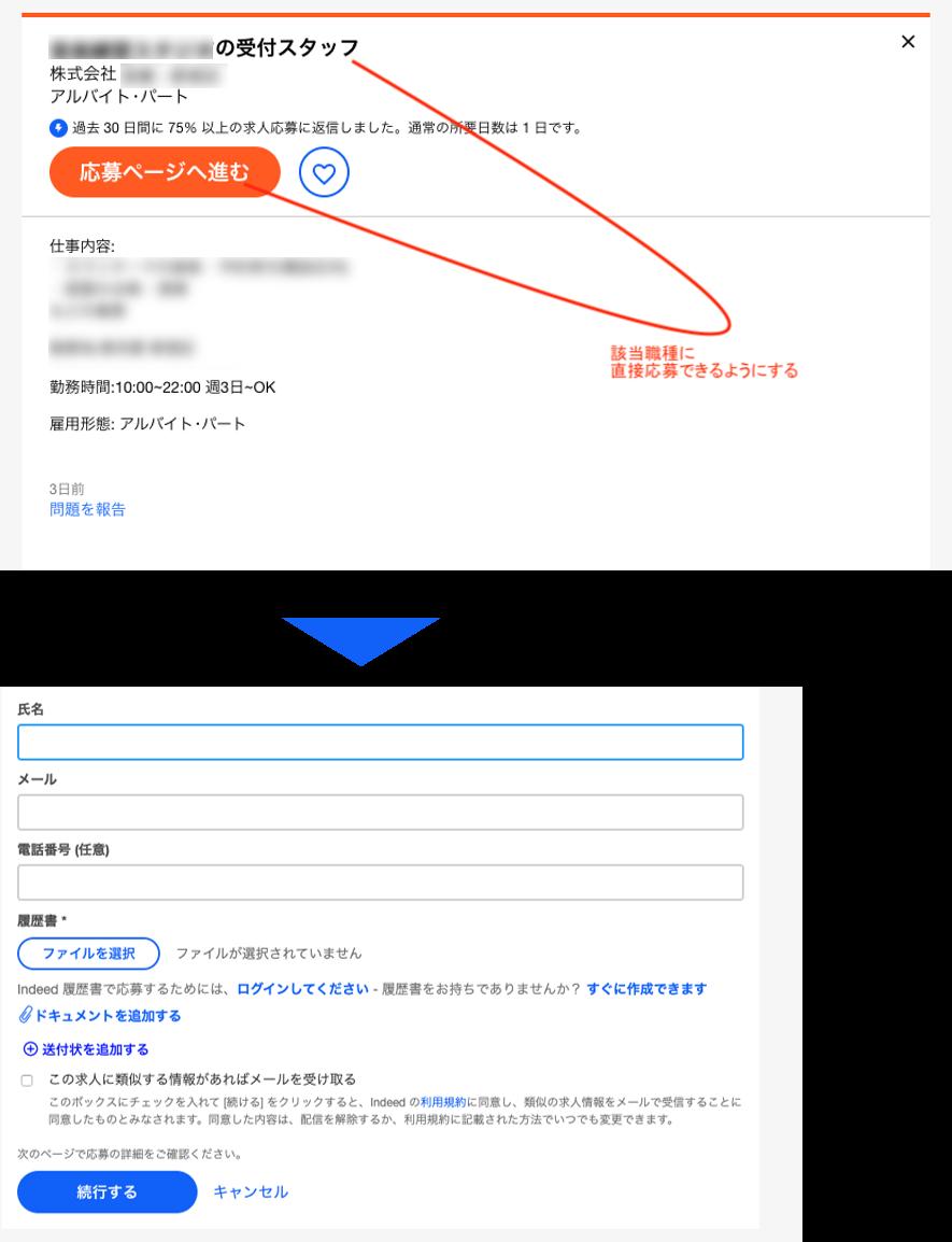 求人検索エンジン「Indeed」でアクセス性について配慮された求人情報の例