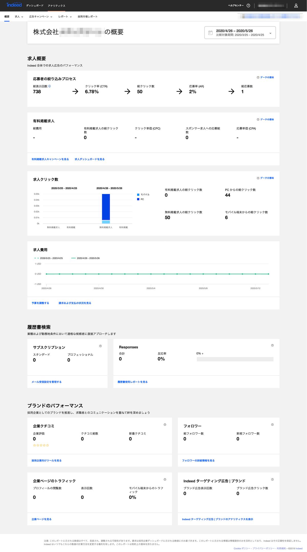 求人検索エンジン「Indeed」の求人概要画面