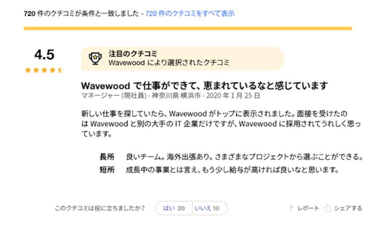 求人検索エンジン「Indeed」の有料オプションを利用した注目のクチコミ画面